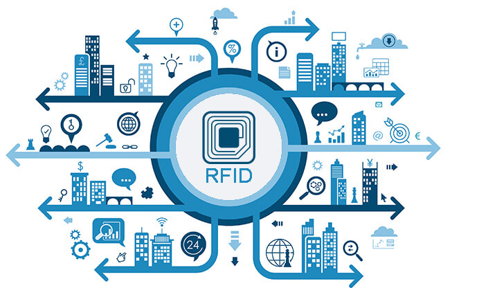 RFID Consulting