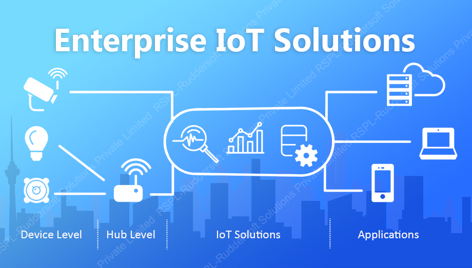 End-To-End Industrial & Enterprise Iot Solutions And Services For The Connected & Automated World