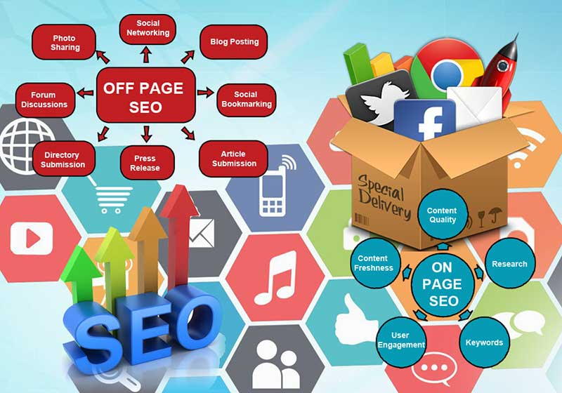 How SEO Is Important To Make Your Website Popular?