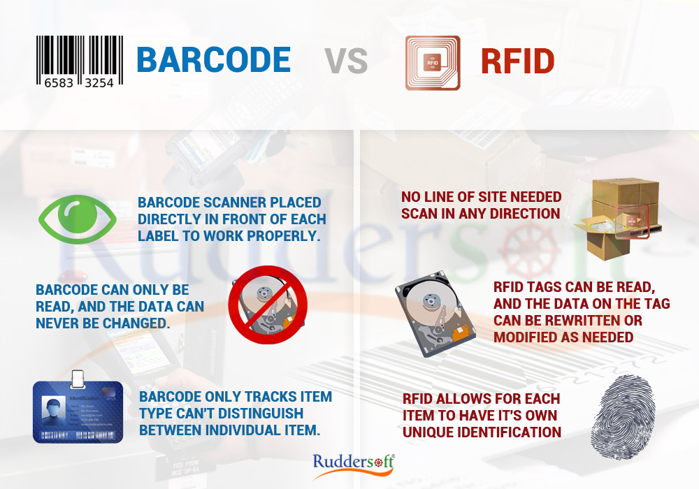 Barcodes Vs.  RFID: What Are The Differences & Advantages?