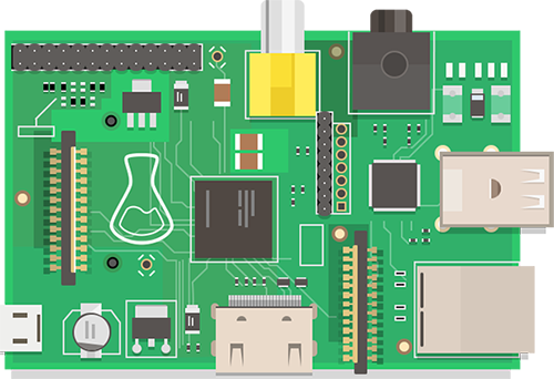 Raspberry PI Application Development & Programming in India